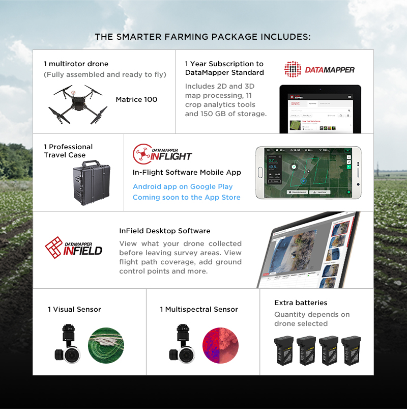 Smarter Farming Package Includes