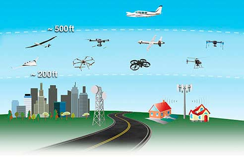 NY works with NASA to develop UAS traffic management system