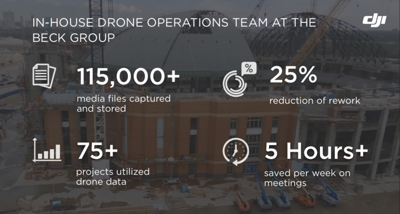 Drones reduce work in construction jobs