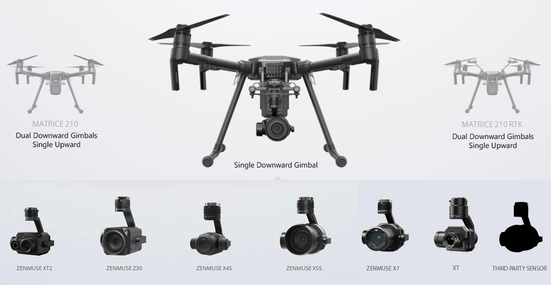 Matrice 200 Gimbal and Payload Options