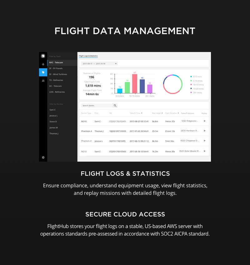 DJI FlightHub Live View Drone Software