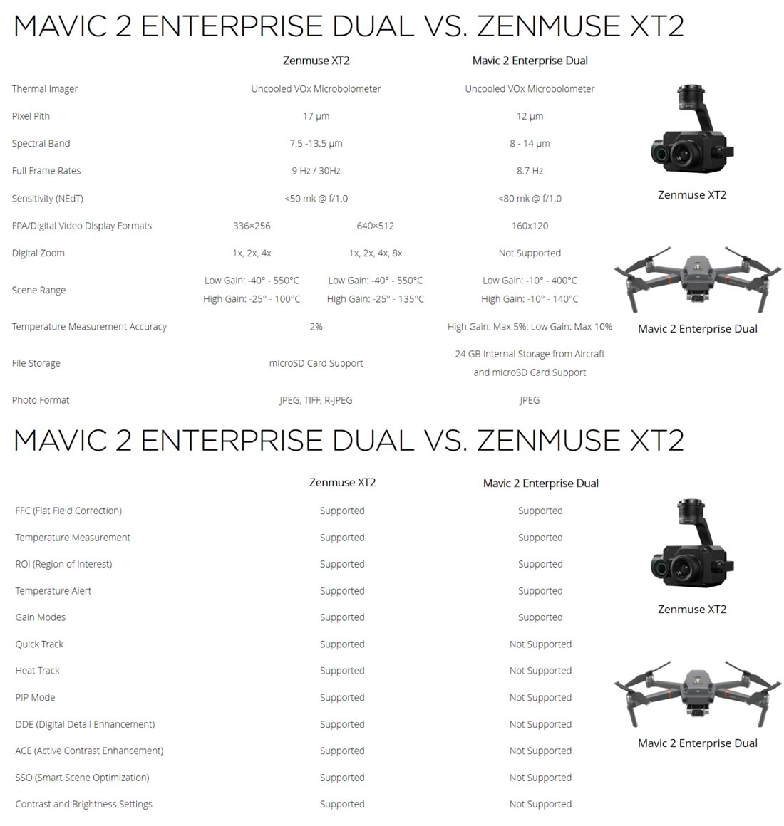 Mavic 2 Enterprise Dual Vrs. XT2